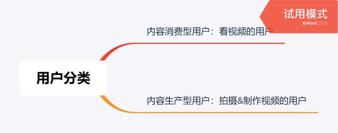 yoo视频产品分析:yoo视频如何对标抖音?