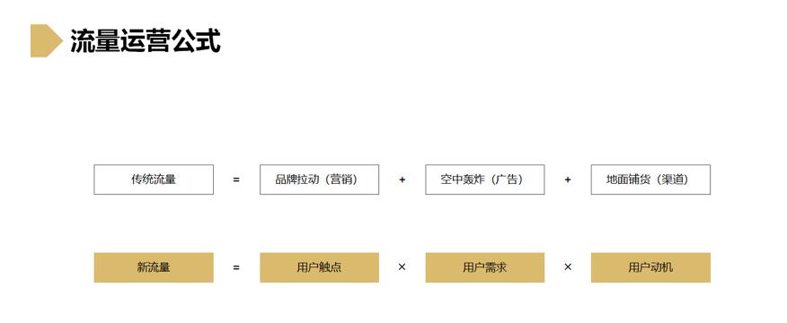 壽司之神、海賊王餐廳如何引爆流量?| 流量運營底層邏輯