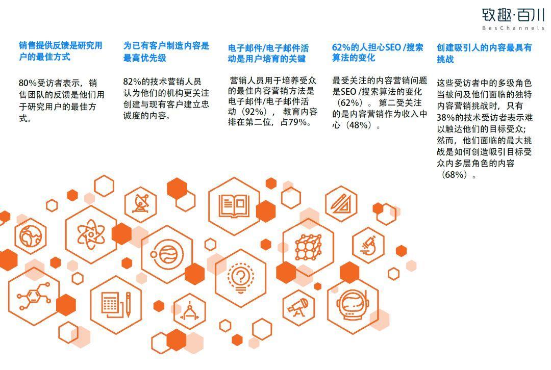 2019年硅谷高科技行业内容营销策略白皮书(附中英双版下载)