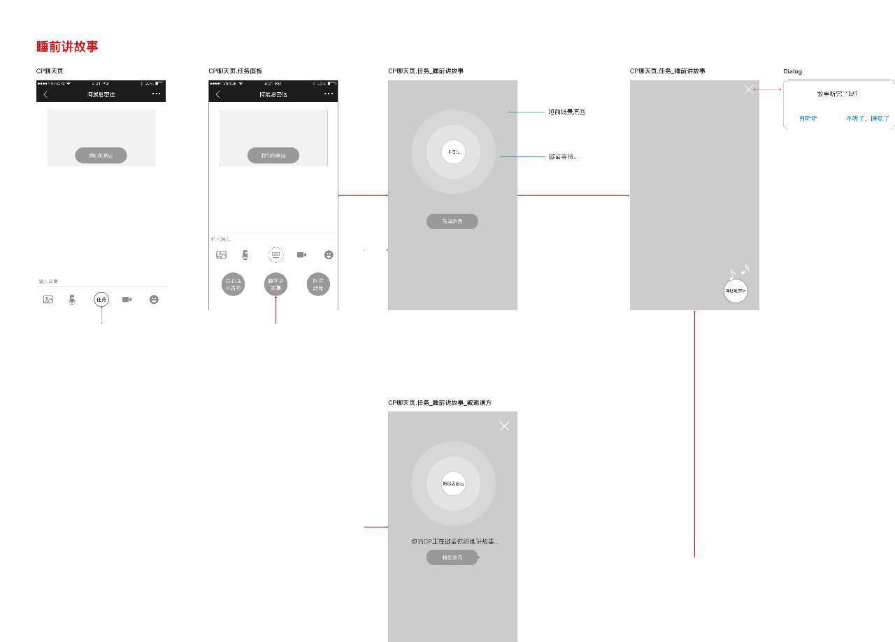 如何从竞品分析到设计产出
