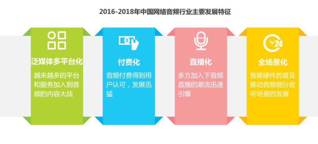 产品分析 | 蜻蜓FM 耳听盛宴的老牌劲旅