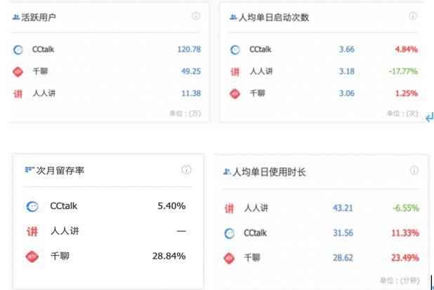产品分析 | CCtalk-最棒的教育直播工具平台