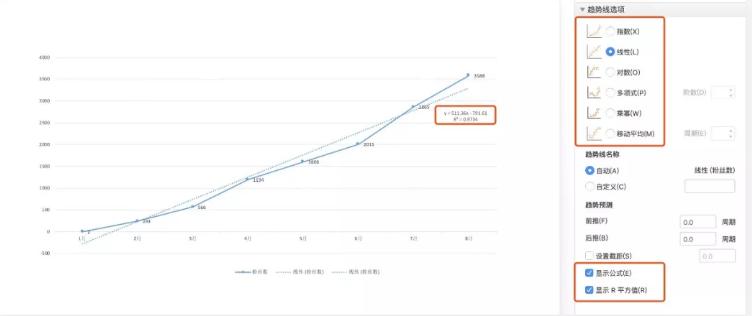 新媒体运营如何通过内容实现用户持续增长?