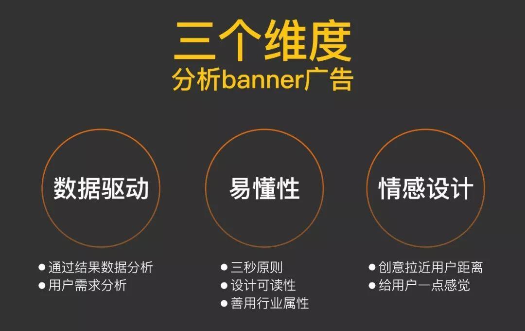 好的banner廣告,都是用戶設計的