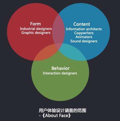 浅谈产品经理对用户体验认识的几个误区(一)