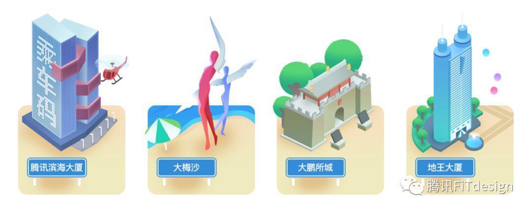 【小游戏设计】小成本搭出大世界-城市环游设计思考