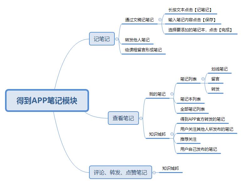 产品分析   得到APP-是否能成为信息焦虑时代的良方?