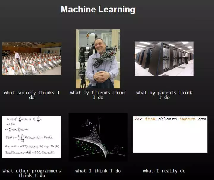 万字干货|一篇文章助你了解机器学习