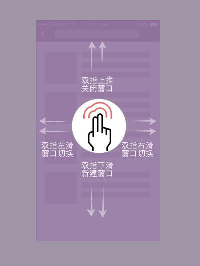 手机端&PC端鼠标和手势交互异同辨析(四)