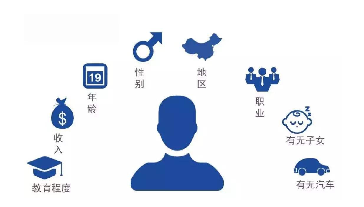 数据分析如何指导互联网产品的功能设计?插图(3)
