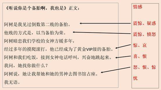 3个关键词,剖析文案写作的底层逻辑
