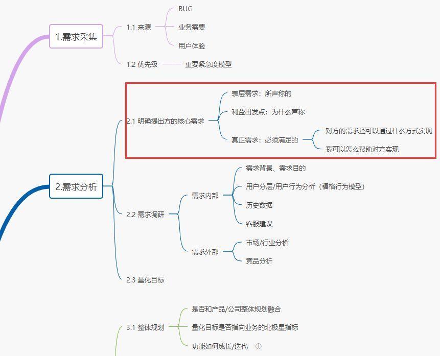 2020天津社区工作者考试每日一练—政治知识(110)