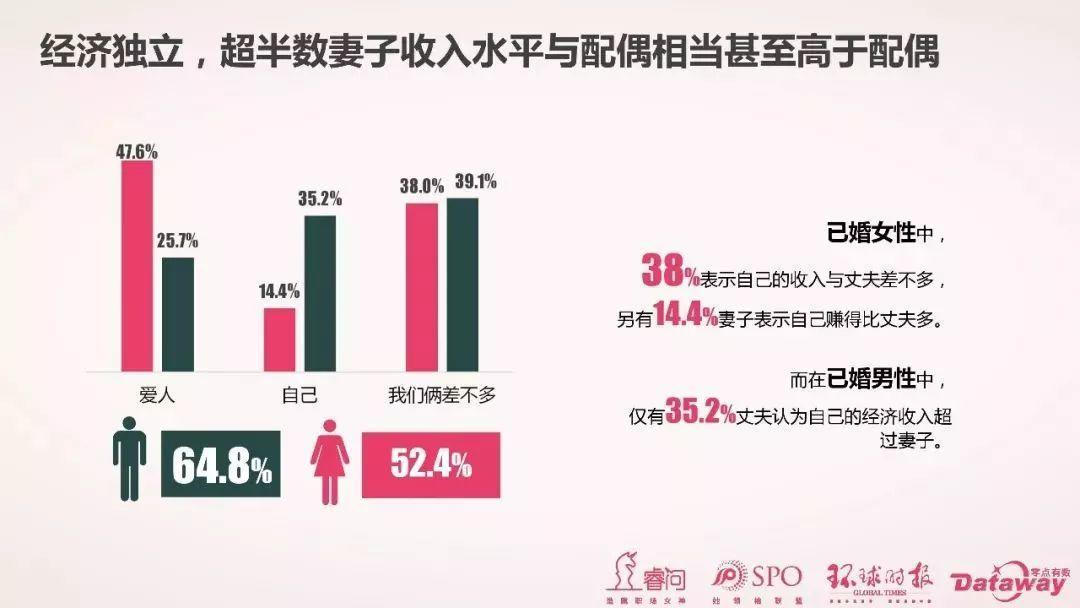 中国女性营销红黑简史