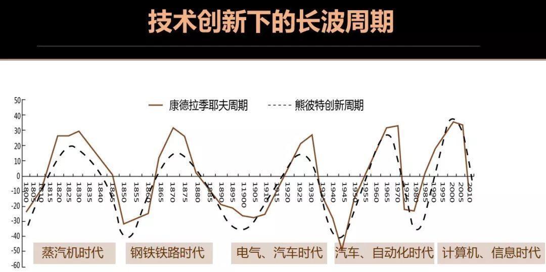 人口红利消失,下一个增长机会在这里