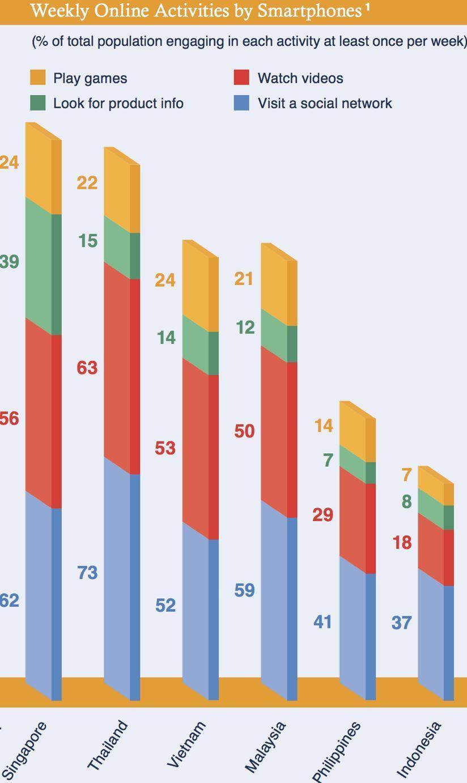 风起东南亚:互联网经济跃迁进行时