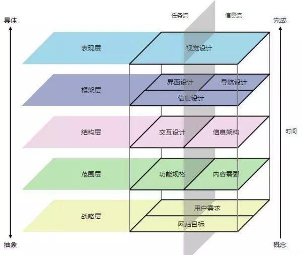 产品进阶(1):如何做好产品助理