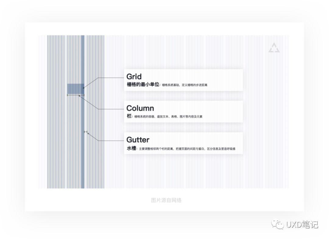 产品设计的从0到1 | 深度解析产品是如何诞生的