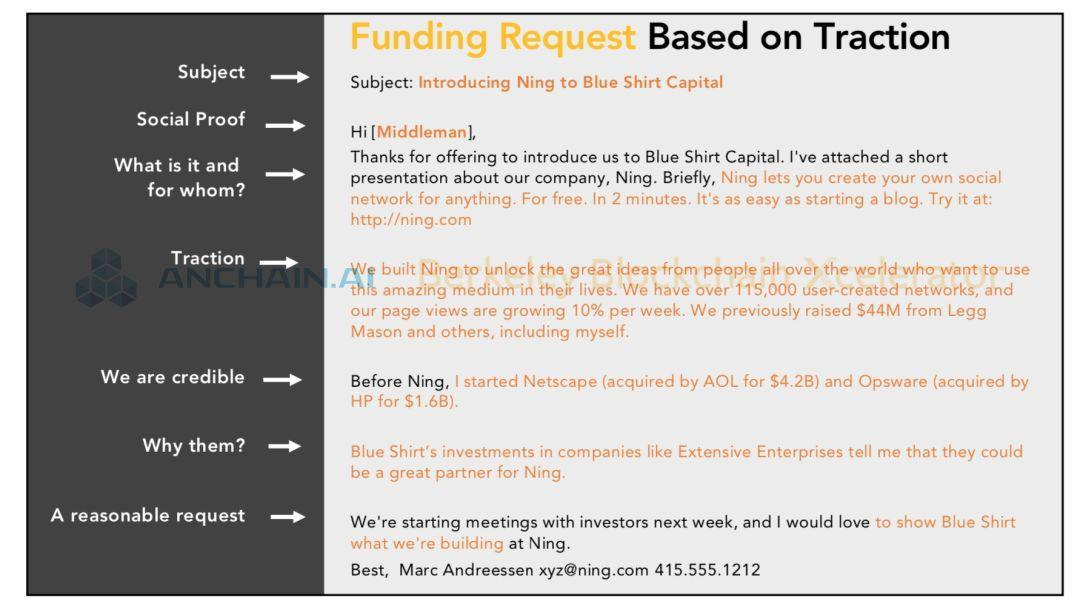 伯克利区块链加速器:给创业者的七个建议 | 创业者说