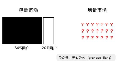 万字解析   西西弗书店,书不能卖给读书人【姜太公公】