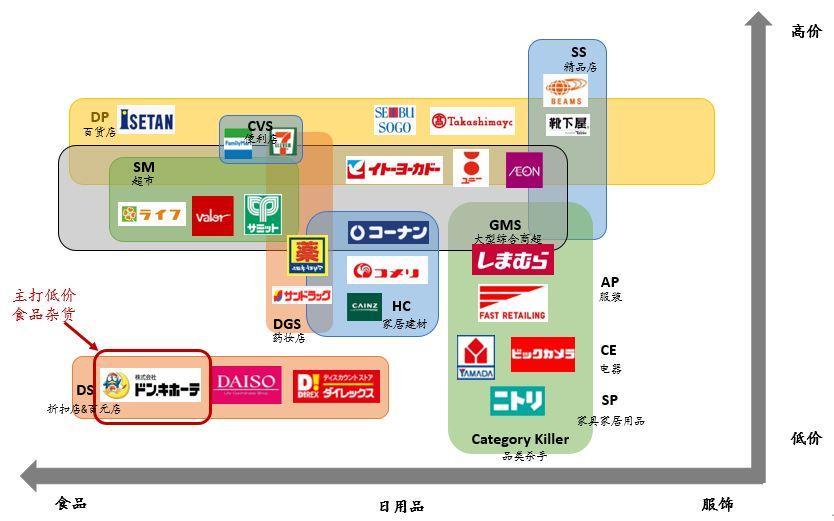 日本消费社会演变史 —— 窥见未来 20 年的中国丨42章经