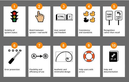 尼尔森10项可用性原则