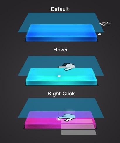 手机端&PC端鼠标和手势交互异同辨析(一)