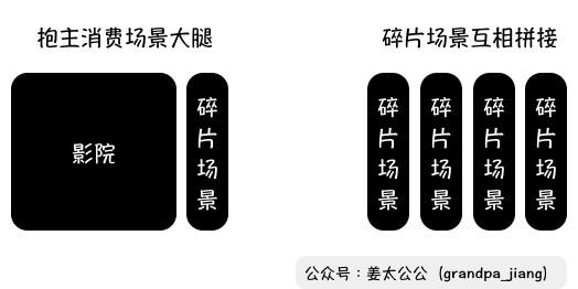 万字解析 | 幸运盒子,生活中最低额度的赌博【姜太公公】