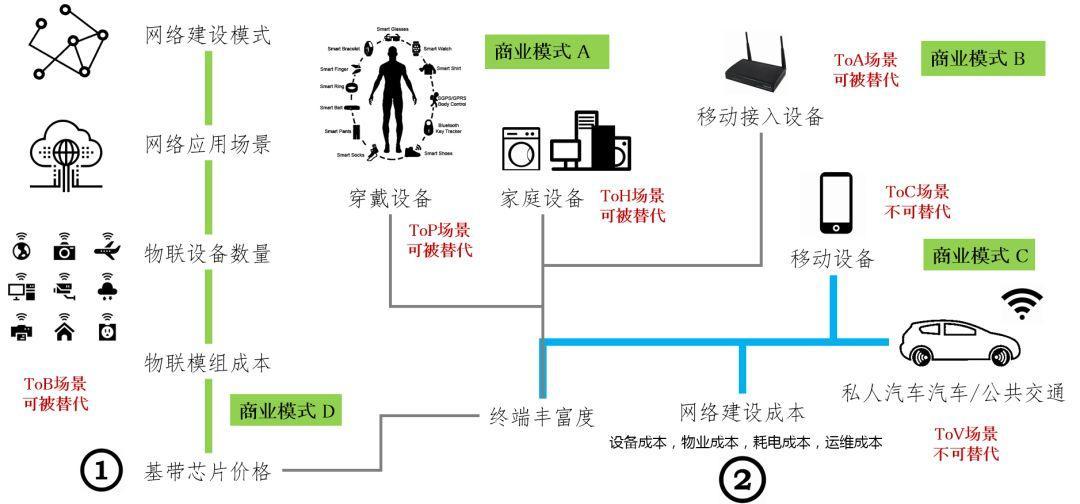 萬字科普!通信世界發展簡史 | CBC專題·通往5G之路