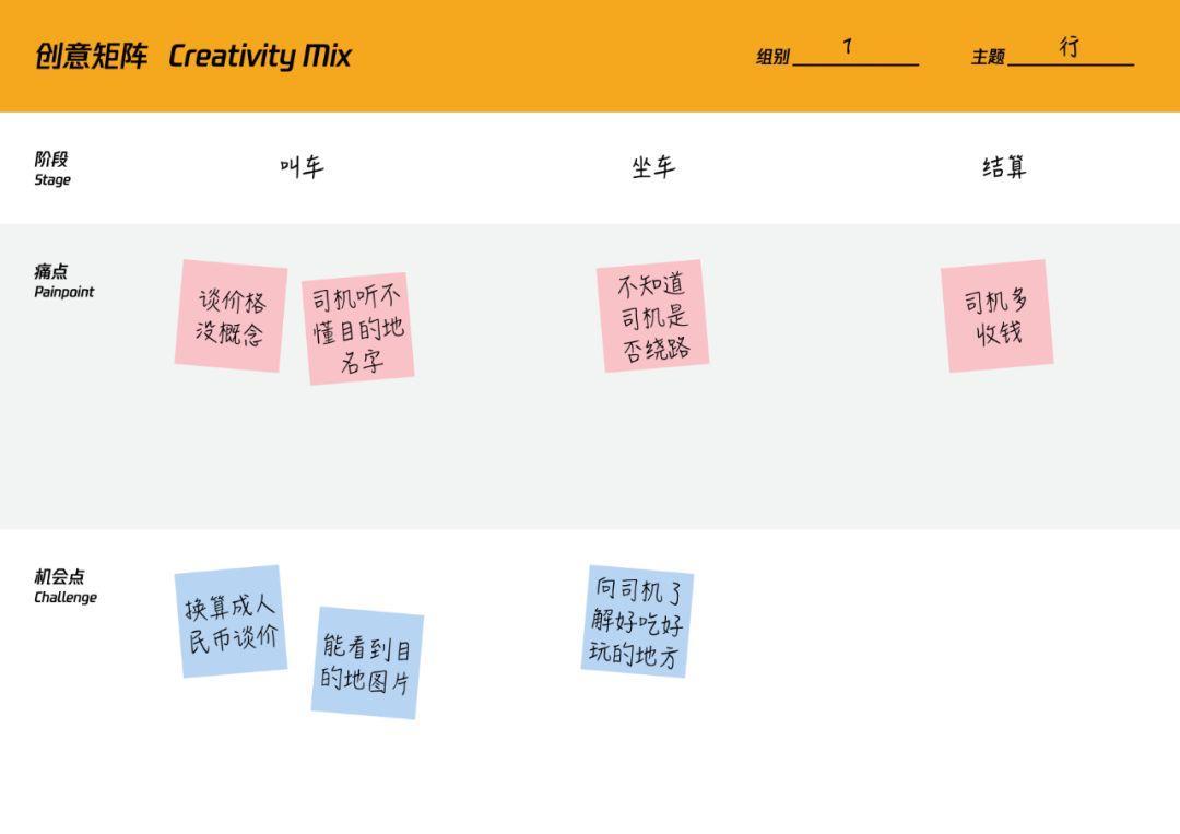 如何设计并执行一场「创意工作坊」