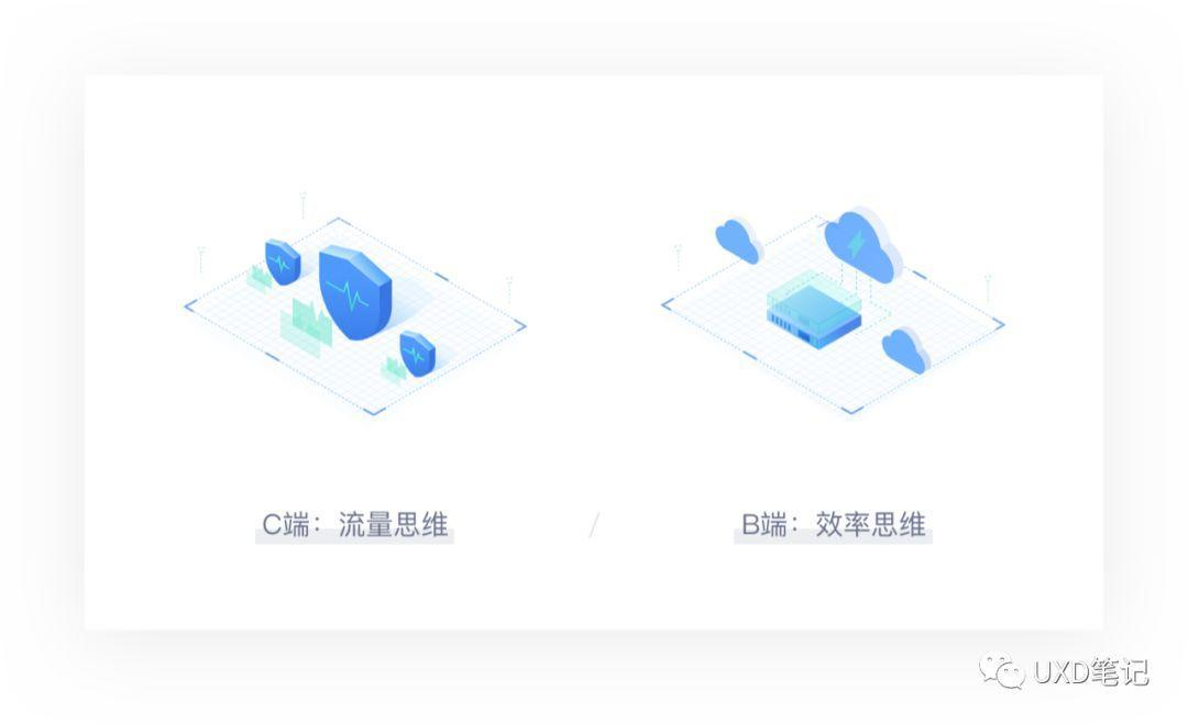 从C端到B端,我的产品设计之路