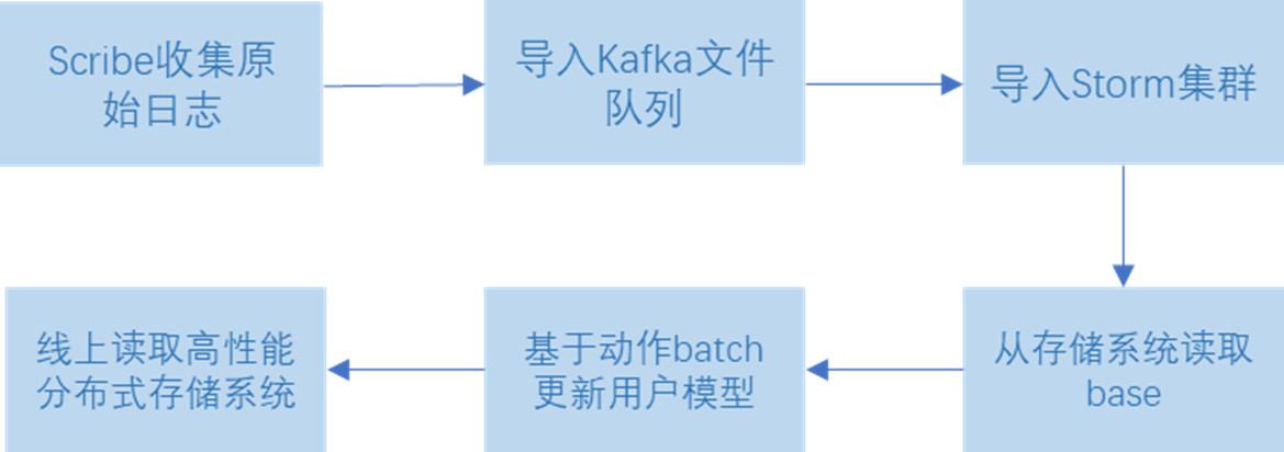 KnowMoreChinese对外汉语学习App产品需求文档