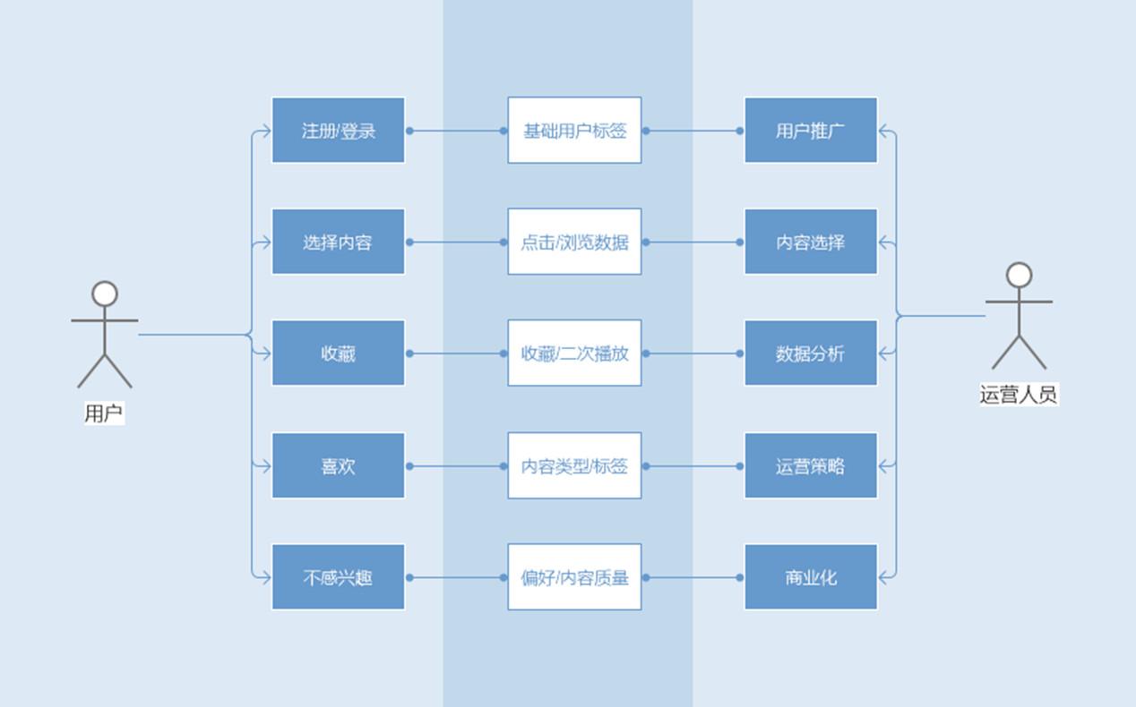 上线!一款超实用的对外汉语APP_手机搜狐网