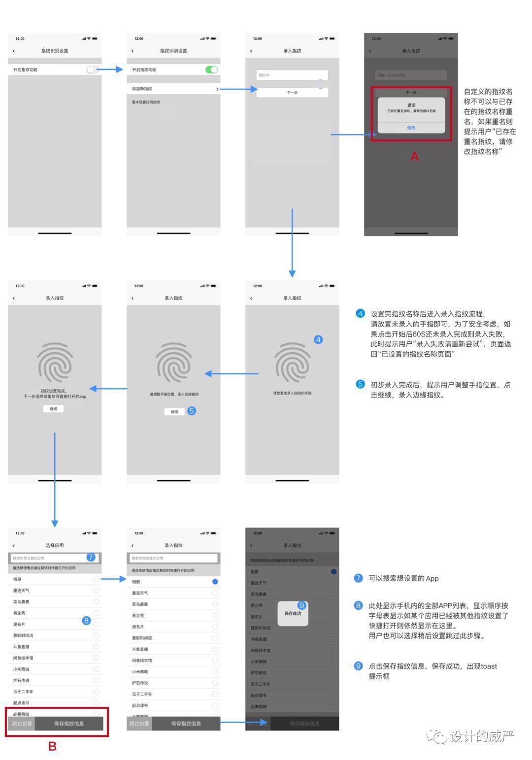 案例设计之指纹识别