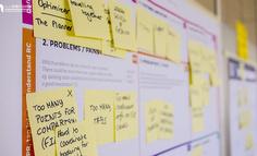 敏捷开发中,如何做好Sprint规划?