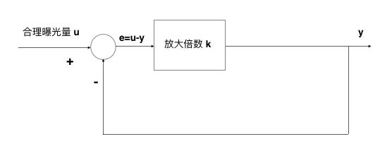 移动直播平台的流量分配(内容分发)策略总结
