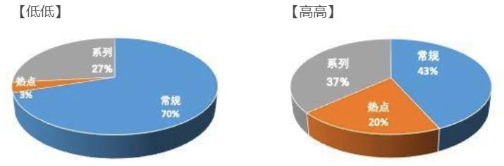 以「吴晓波频道」为例:如何为公众号确定定位和选题?
