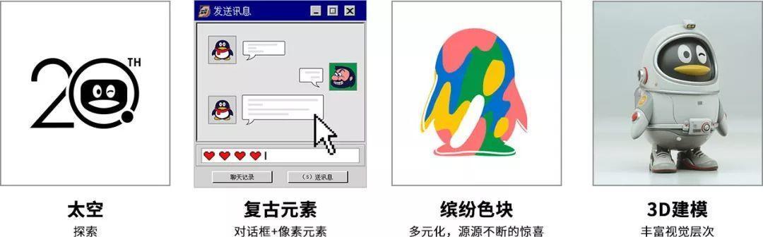 设计故事 | QQ 20周年H5刷屏幕后