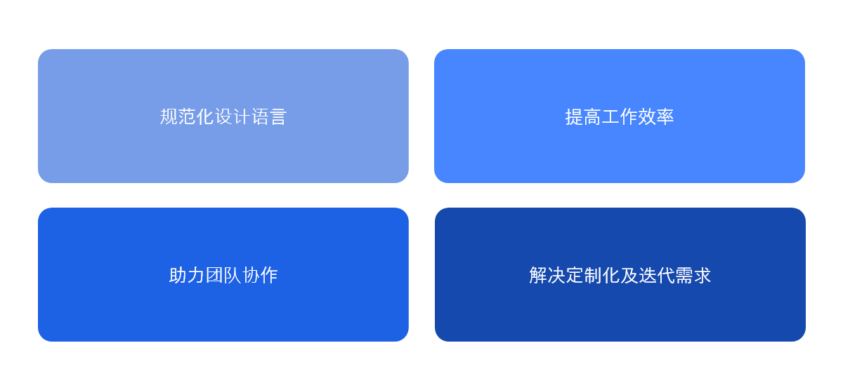 【经验】B端后台产品UI设计小结
