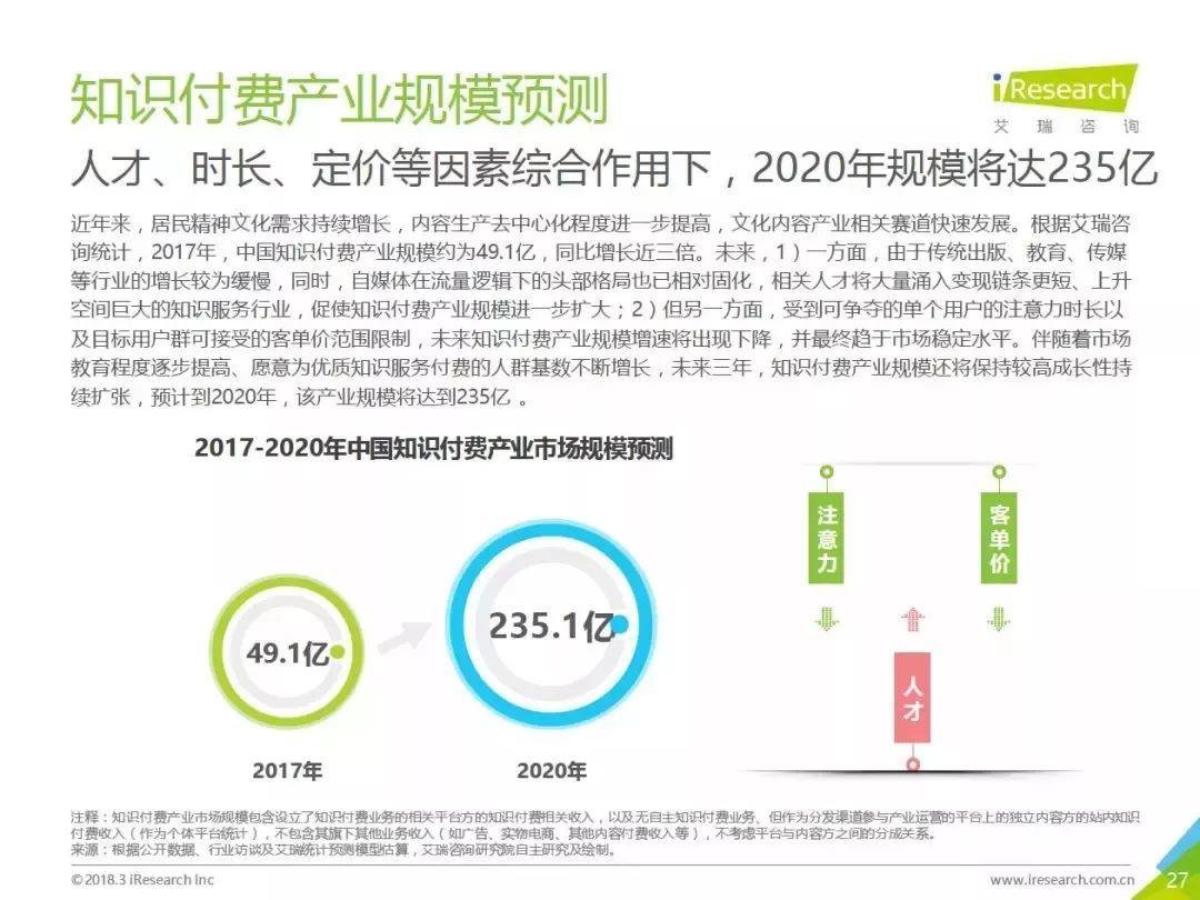 重庆时时开彩直播24小时都开:教师必备的知识包括:社区工作者:社区工作者考试《综