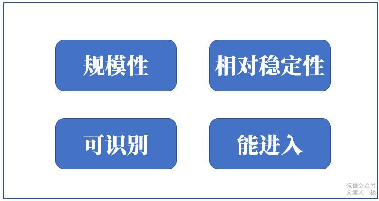好文案,先细分!-CNMOAD 中文移动营销资讯 2