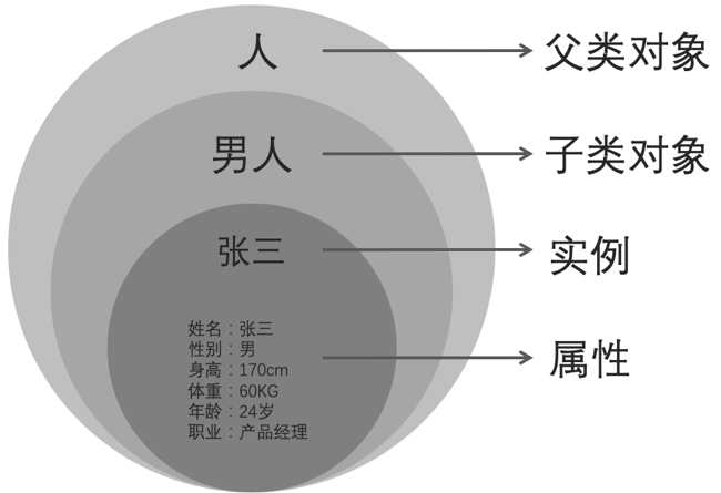 产品经理的知识图谱入门实操插图(2)