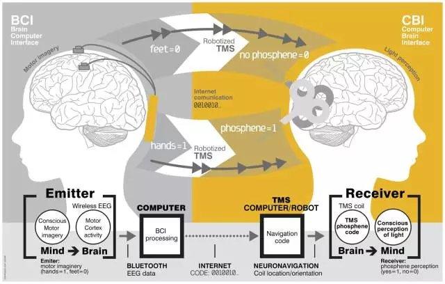 (图片来源:www.engineering.com)