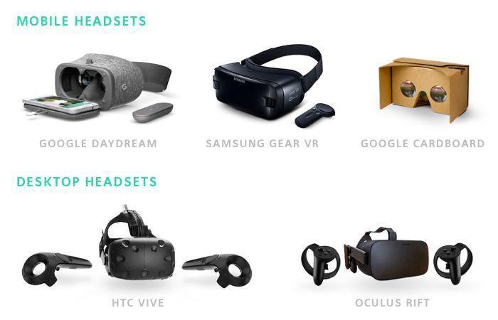 想了解VR设计?看完这篇就够了!