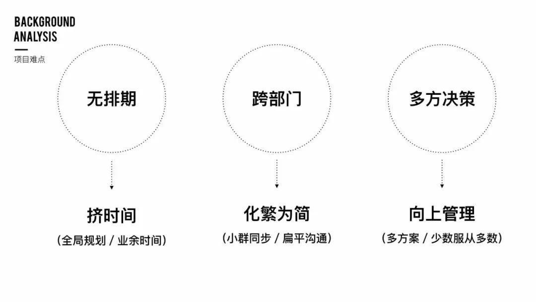 腾讯急救队—品牌升级设计总结