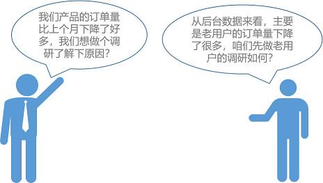 """用研项目需求分析沟通中的五个""""坑"""""""