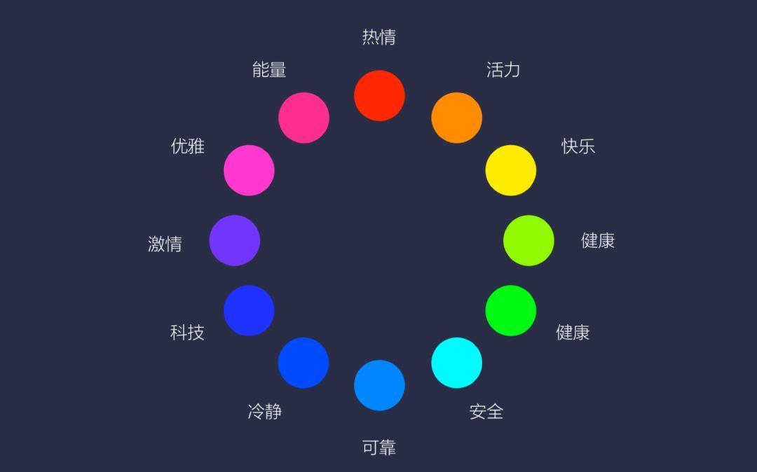 如何正确的打开配色方式?