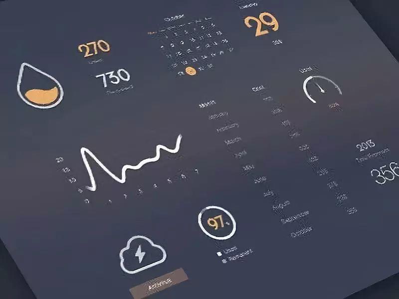 7个步骤,教你数据图形化看板Dashboard设计插图(27)