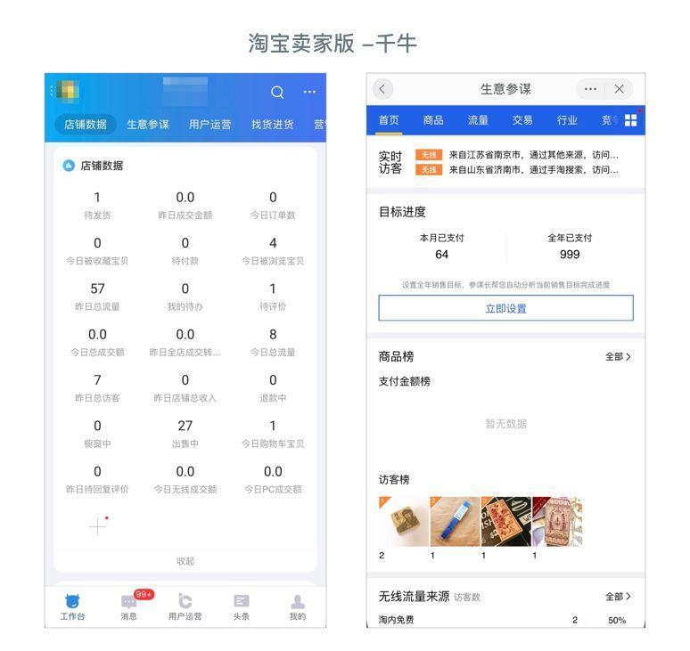 7个步骤,教你数据图形化看板Dashboard设计插图(4)