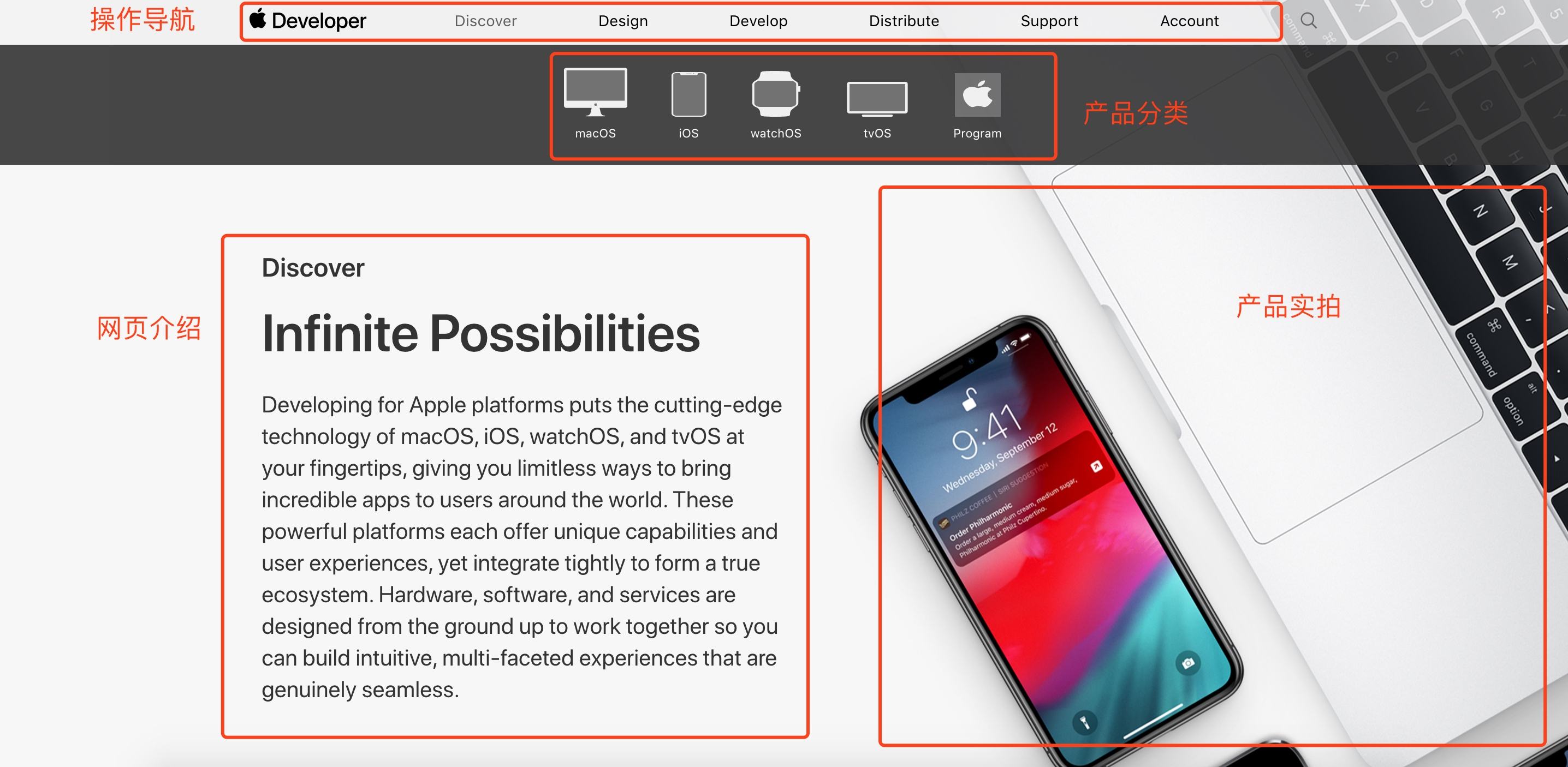 四大设计原则让你的页面优雅起来——减少用户疲惫