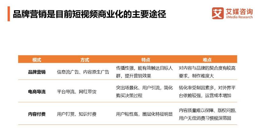 北京pk10赛车微信网投:防溺水安全知识ppt:【得到】知识付费贵族的产品分析报